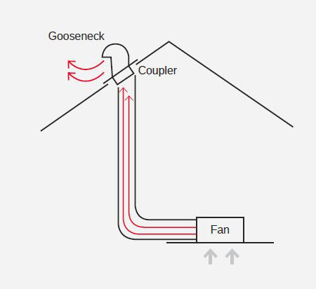 common winter roofing problem 2